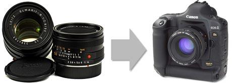 objetivos Leica en cuerpos Canon