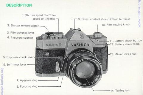 Manual cámaras fotográficas