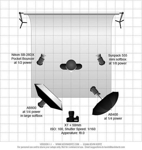 Diagramas de iluminacion